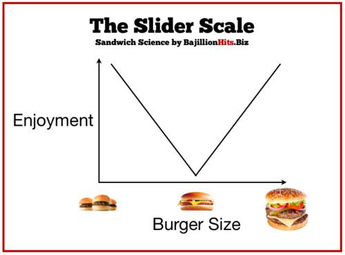 20110126-slider-scale